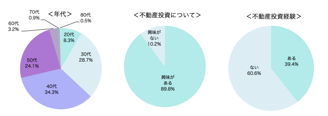 5FUNDING_graf