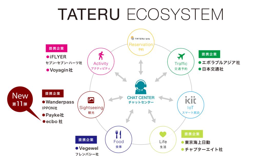 ecosystem11