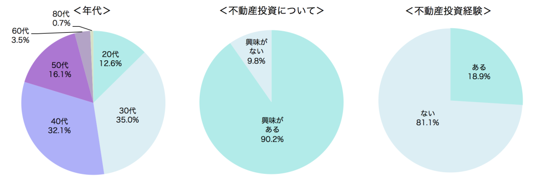 8_graph