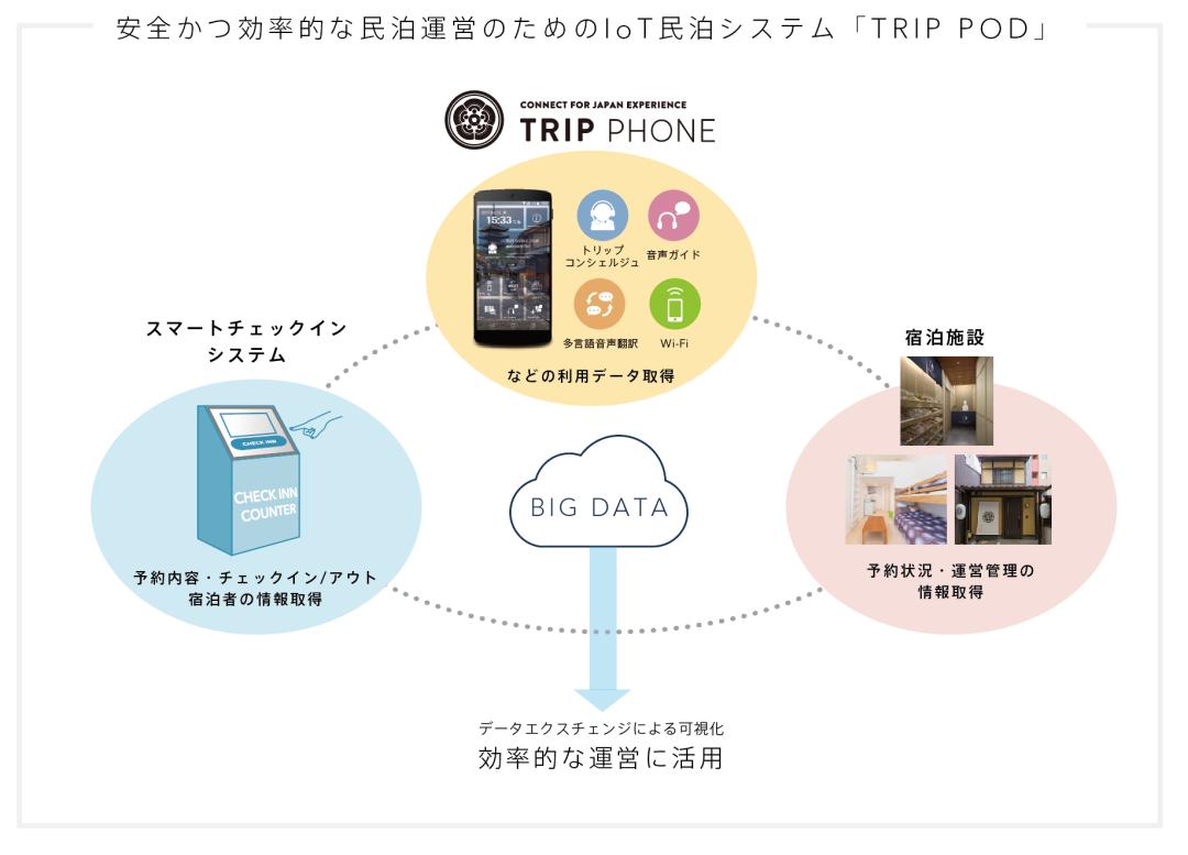 TRIPPOD_concept2